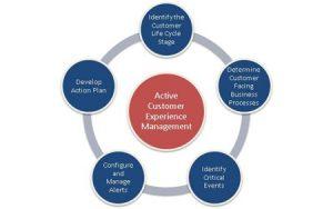 Business process management software1